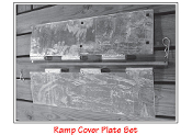 Ramp Cover Plate Set