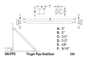 Finger Pipe Stabilizer